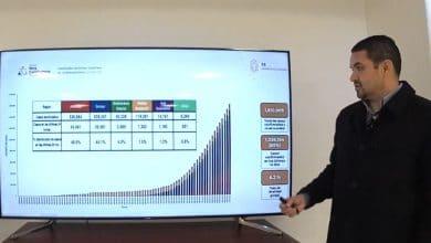 Photo of La curva de contagios va en ascenso en BC, ya van 30 muertos