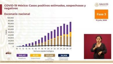 La-República-Mexicana-suma-más-de-317-mil-contagios-por-Covid-19