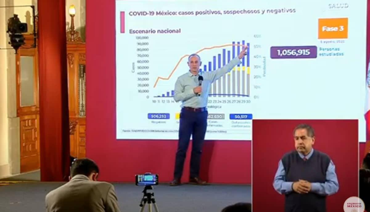 Así-van-las-cifras-por-Covid-19-en-México