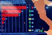 Photo of Baja California tiene 189 casos activos por Covid-19