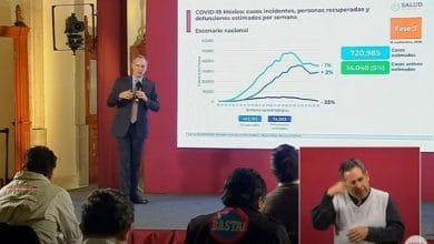 Photo of Así va el coronavirus en México