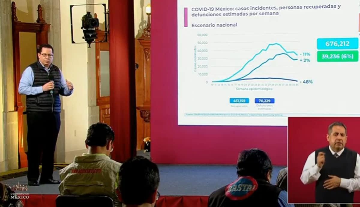 Estas-son-las-cifras-por-Covid-19-en-la-República-Mexicana