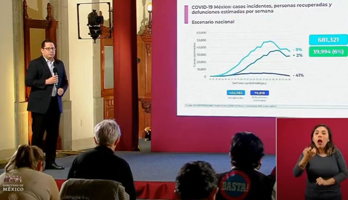 Así-va-el-coronavirus-en-México