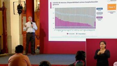 Photo of SSa actualiza las cifras por coronavirus en México
