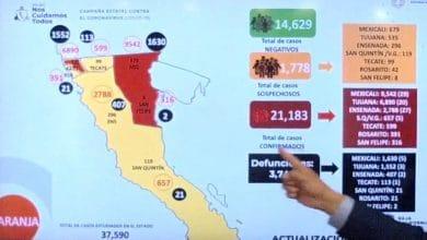 Photo of Aumentan intubados y casos activos por covid en BC