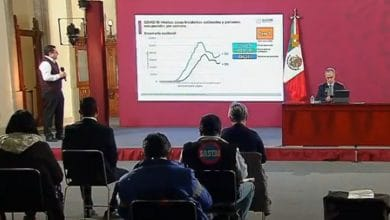 Photo of SSa revela las cifras por coronavirus en México