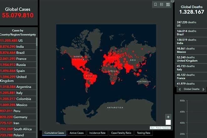 rebasa-el-mundo-los-55-millones-de-casos-de-covid-19