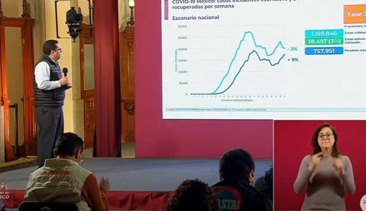 México-rebasa-las-99-mil-muertes-por-coronavirus