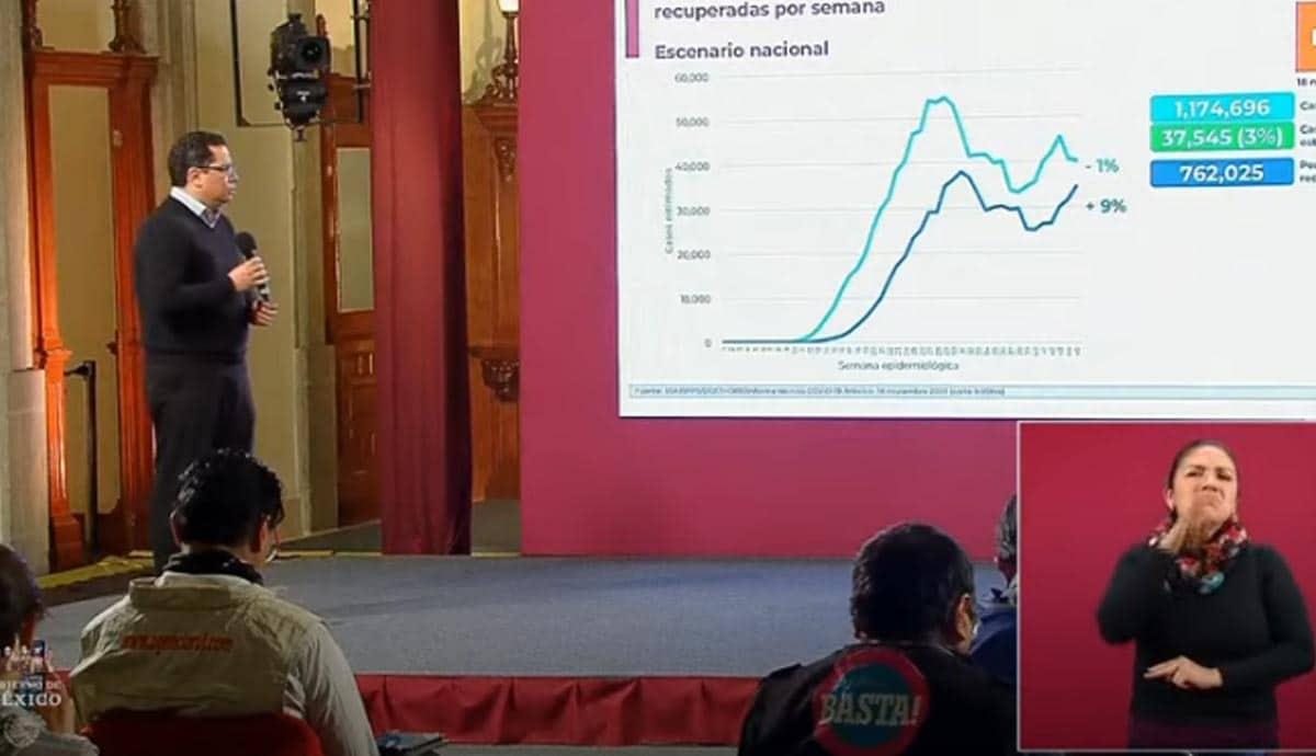 México-alcanza-los-99-mil-500-decesos-por-Covid-19