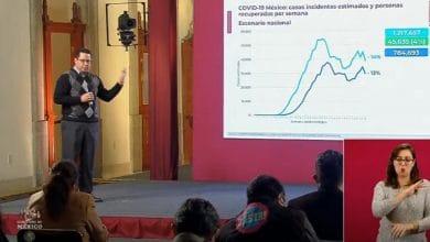 México-llega-a-un-millón-49-mil-contagios-por-Covid-19