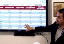 Aumentan-pacientes-intubados-por-Covid-19-en-BC