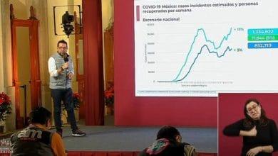 México-reporta-más-de-12-mil-nuevos-contagios-por-Covid-19