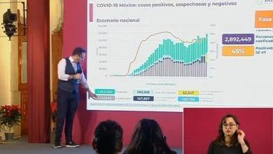 México-rebasa-las-106-mil-muertes-por-coronavirus
