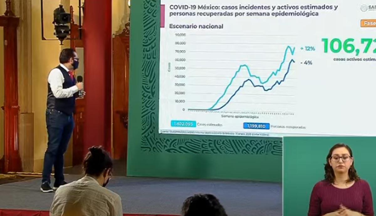 México-alcanza-récord-histórico-con-nuevos-contagios-Covid-19