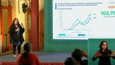 142,832-defunciones-por-Covid-19-en-México-Secretaría-de-Salud
