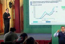México-azotado-por-Covid-supera-récord-de-nuevos-contagios-y-muertes