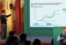 21 mil 7-nuevos-contagios-por-Covid-19-en-México