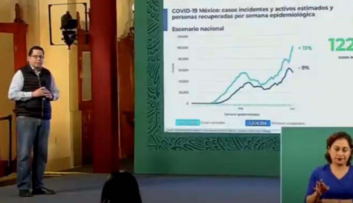 Suma-México-1,752,347-contagios-por-Covid-19