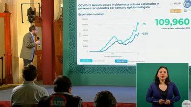 República-Mexicana-rebasa-las-153-mil-muertes-por-Covid-19