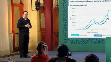 México-acumula-18-mil-670-nuevos-contagios-por-Covid-19