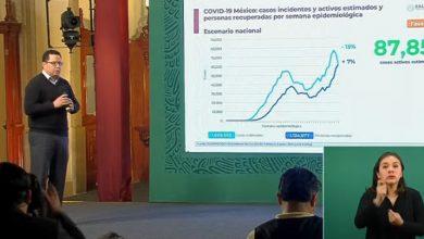 México-supera-el-millón-y-medio-de-contagios-por-Covid-19