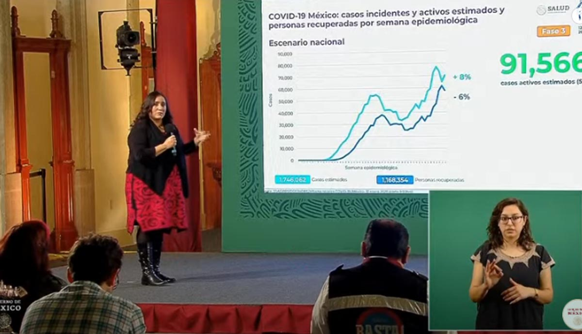 14-mil-395-nuevos-contagios-por-Covid-19-en-México