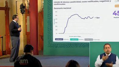 México-rompe-otro-récord-de-nuevos-contagios-por-Covid-19