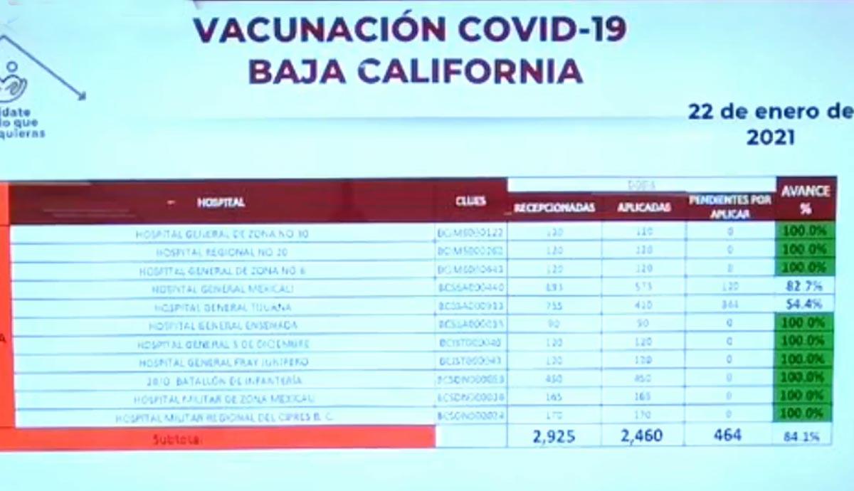 En-febrero-inicia-vacunación-para-abuelitos-reitera-Pérez-Rico
