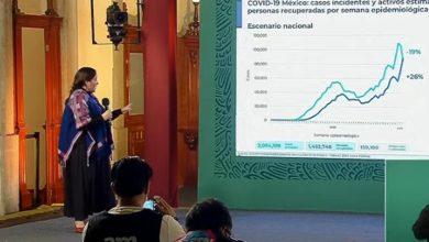México-acumula-159-mil-100-decesos-por-coronavirus-Secretaría-de-salud