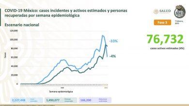 México-suma-166,200-defunciones-por-Covid-19