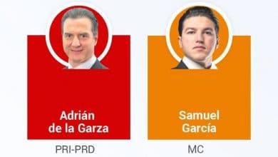 Elección-cerrada-entre-Adrián-de-la-Garza-y-Samuel-García