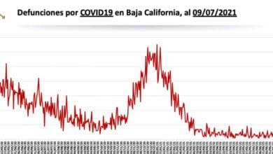 Baja-tasa-de-mortalidad-por-Covid-19-en-BC