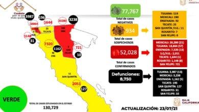 BC-continúa-en-color-verde-Pérez-Rico